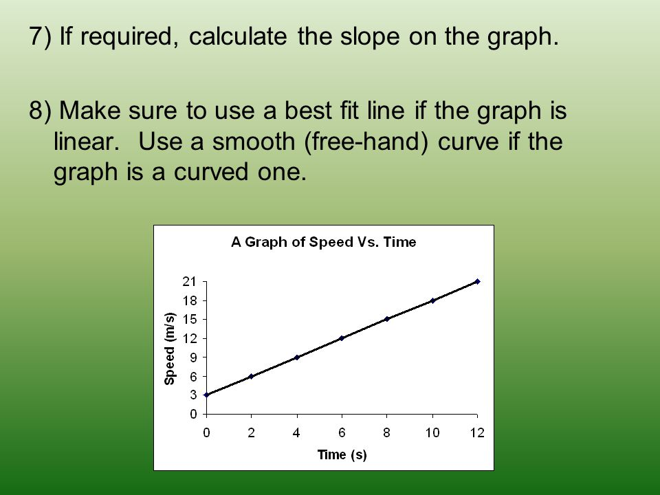 7) If required, calculate the slope on the graph.