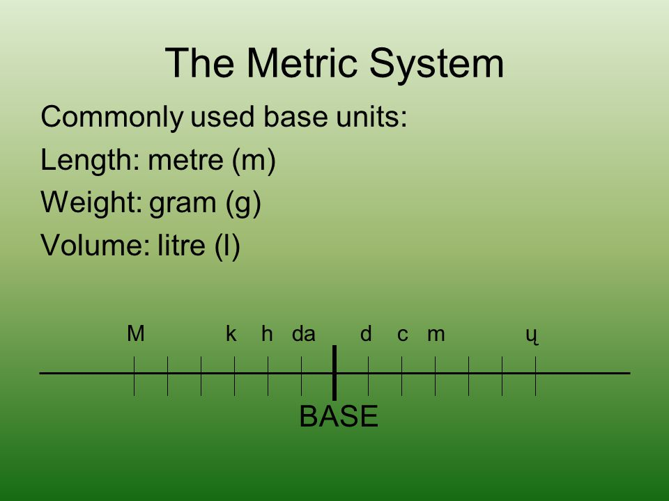 The Metric System Commonly used base units: Length: metre (m) Weight: gram (g) Volume: litre (l) M k h da d c m ų BASE