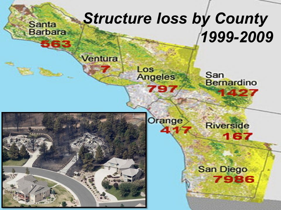 Structure loss by County