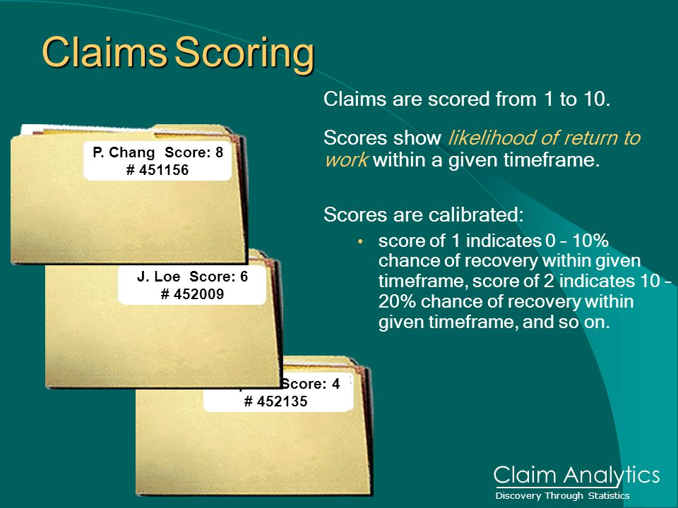 Discovery Through Statistics Claim Analytics Claims are scored from 1 to 10.