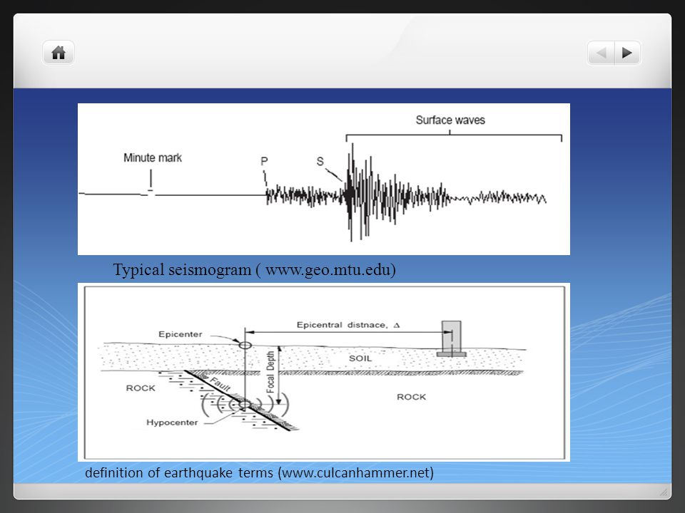 Typical seismogram (   definition of earthquake terms (