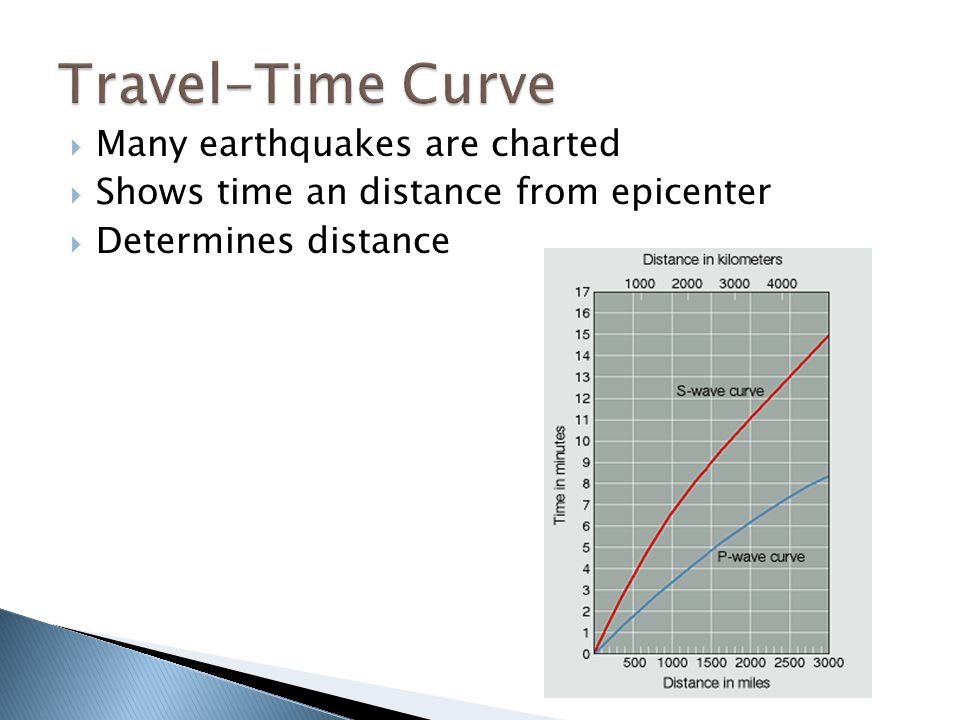  Many earthquakes are charted  Shows time an distance from epicenter  Determines distance