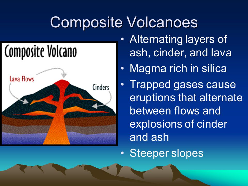 Composite Volcanoes Alternating layers of ash, cinder, and lava Magma rich in silica Trapped gases cause eruptions that alternate between flows and explosions of cinder and ash Steeper slopes