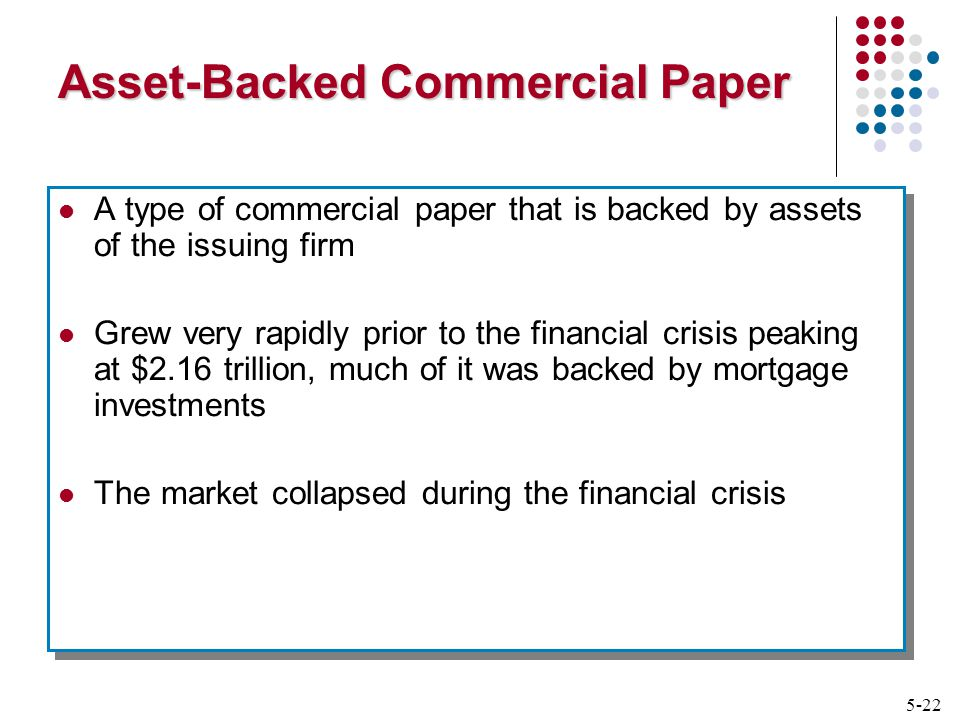 5-22 Asset-Backed Commercial Paper A type of commercial paper that is backed by assets of the issuing firm Grew very rapidly prior to the financial crisis peaking at $2.16 trillion, much of it was backed by mortgage investments The market collapsed during the financial crisis A type of commercial paper that is backed by assets of the issuing firm Grew very rapidly prior to the financial crisis peaking at $2.16 trillion, much of it was backed by mortgage investments The market collapsed during the financial crisis