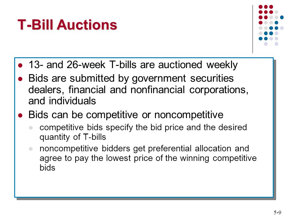 5-9 T-Bill Auctions 13- and 26-week T-bills are auctioned weekly Bids are submitted by government securities dealers, financial and nonfinancial corporations, and individuals Bids can be competitive or noncompetitive competitive bids specify the bid price and the desired quantity of T-bills noncompetitive bidders get preferential allocation and agree to pay the lowest price of the winning competitive bids 13- and 26-week T-bills are auctioned weekly Bids are submitted by government securities dealers, financial and nonfinancial corporations, and individuals Bids can be competitive or noncompetitive competitive bids specify the bid price and the desired quantity of T-bills noncompetitive bidders get preferential allocation and agree to pay the lowest price of the winning competitive bids