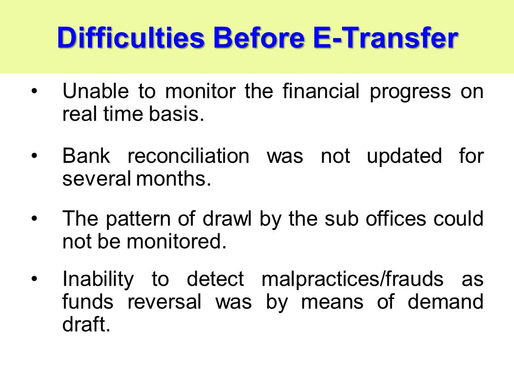 Difficulties Before E-Transfer Unable to monitor the financial progress on real time basis.