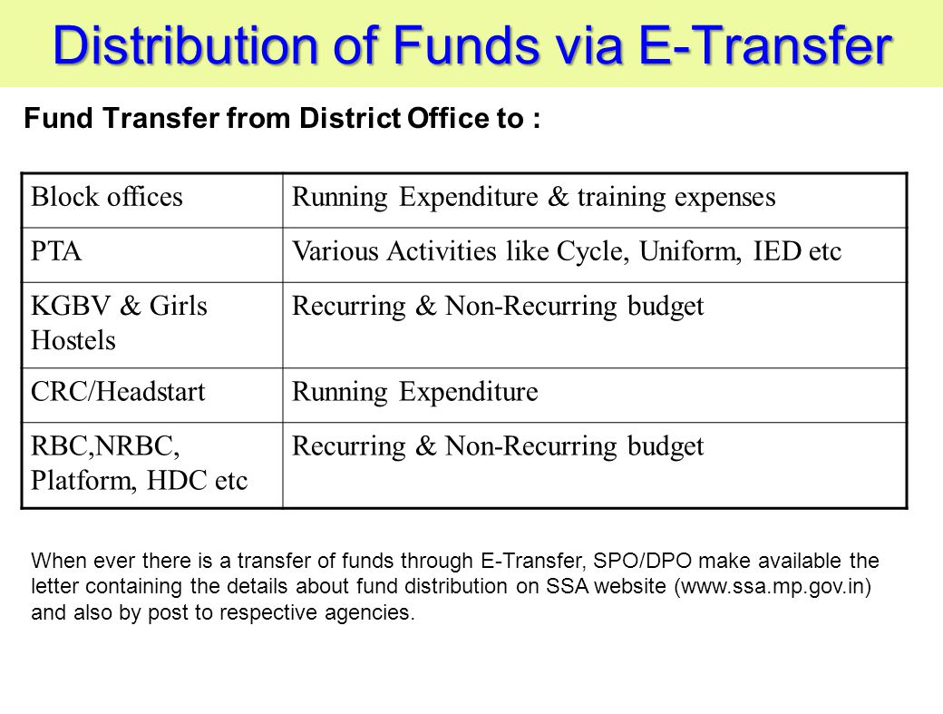 Distribution of Funds via E-Transfer Fund Transfer from District Office to : Block officesRunning Expenditure & training expenses PTAVarious Activities like Cycle, Uniform, IED etc KGBV & Girls Hostels Recurring & Non-Recurring budget CRC/HeadstartRunning Expenditure RBC,NRBC, Platform, HDC etc Recurring & Non-Recurring budget When ever there is a transfer of funds through E-Transfer, SPO/DPO make available the letter containing the details about fund distribution on SSA website (www.ssa.mp.gov.in) and also by post to respective agencies.