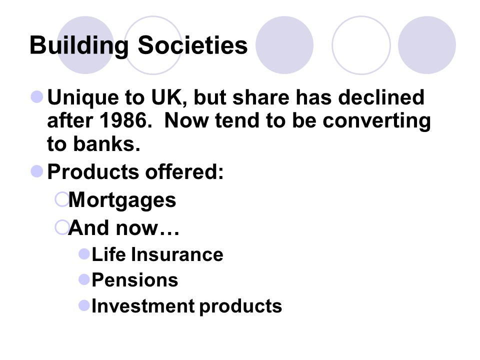 Building Societies Unique to UK, but share has declined after 1986.