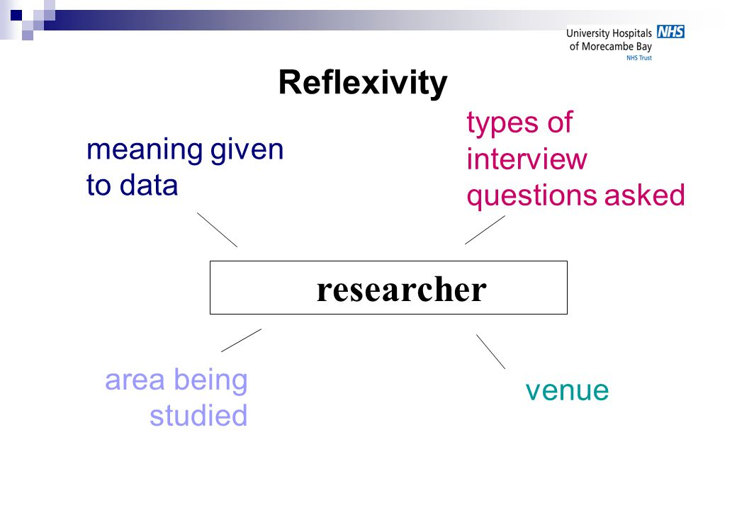 Reflexivity types of interview questions asked venue area being studied meaning given to data researcher