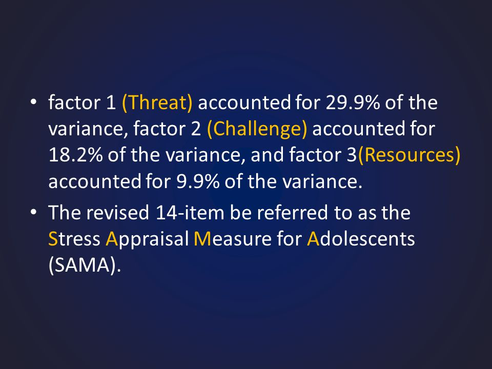 factor 1 (Threat) accounted for 29.9% of the variance, factor 2 (Challenge) accounted for 18.2% of the variance, and factor 3(Resources) accounted for 9.9% of the variance.