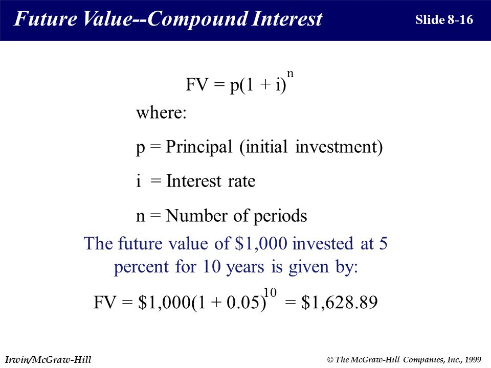 Irwin/McGraw-Hill © The McGraw-Hill Companies, Inc., 1999 Future Value--Compound Interest Slide 8-16 FV = p(1 + i) n where: p = Principal (initial investment) i = Interest rate n = Number of periods The future value of $1,000 invested at 5 percent for 10 years is given by: FV = $1,000( ) = $1,