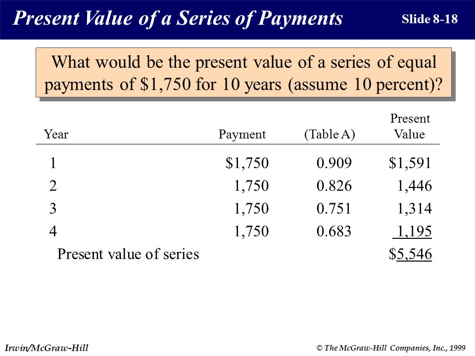 Irwin/McGraw-Hill © The McGraw-Hill Companies, Inc., $1, $1,591 21, ,446 31, ,314 41, ,195 Present value of series$5,546 Present Value of a Series of Payments Slide 8-18 What would be the present value of a series of equal payments of $1,750 for 10 years (assume 10 percent).