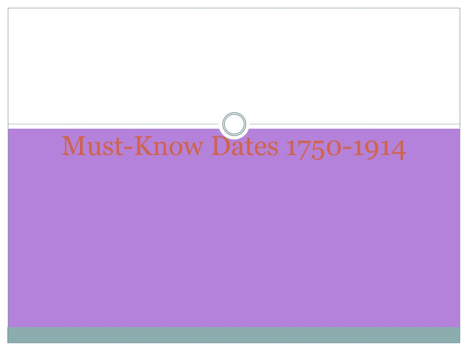 Must-Know Dates 1750-1914