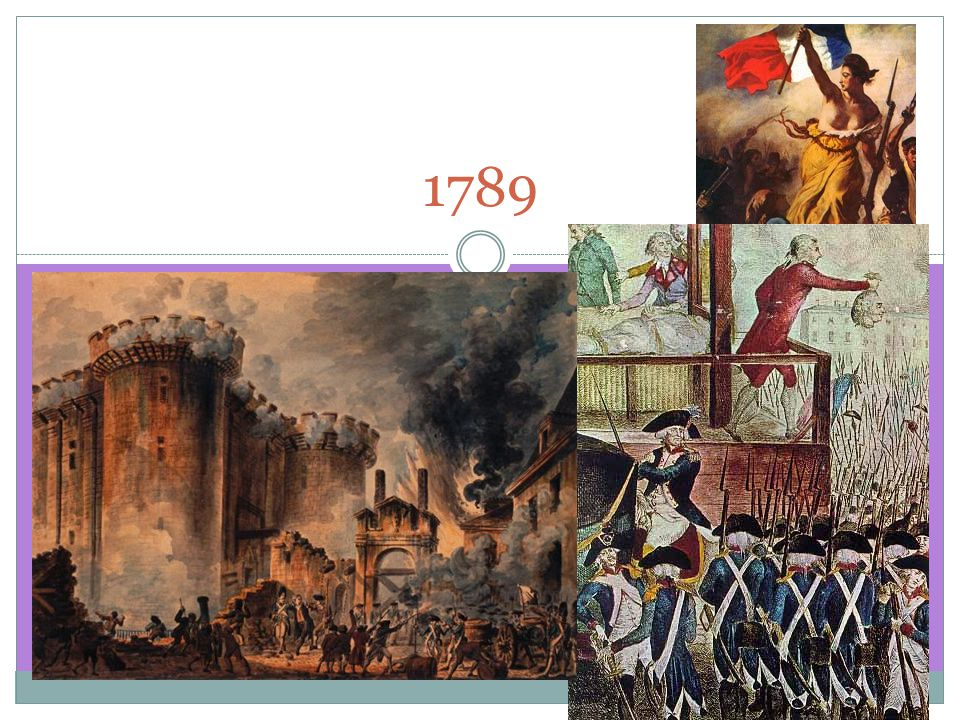 FRENCH REVOLUTION BEGINS 1789