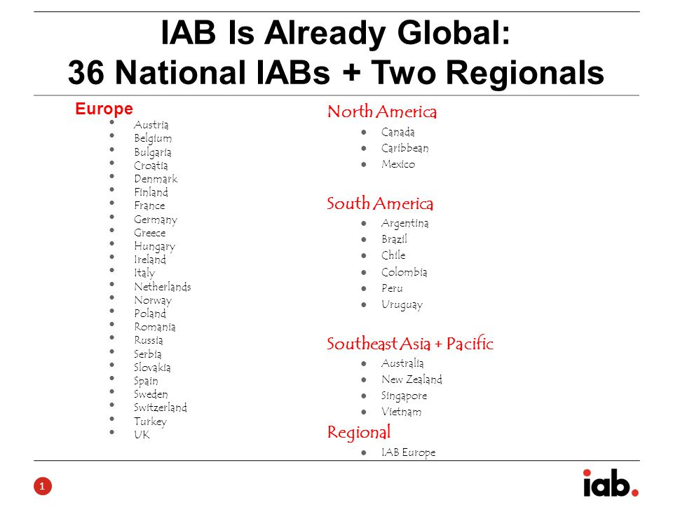 1 IAB Is Already Global: 36 National IABs + Two Regionals North America ●Canada ●Caribbean ●Mexico South America ●Argentina ●Brazil ●Chile ●Colombia ●Peru ●Uruguay Southeast Asia + Pacific ●Australia ●New Zealand ●Singapore ●Vietnam Regional ●IAB Europe Europe Austria Belgium Bulgaria Croatia Denmark Finland France Germany Greece Hungary Ireland Italy Netherlands Norway Poland Romania Russia Serbia Slovakia Spain Sweden Switzerland Turkey UK