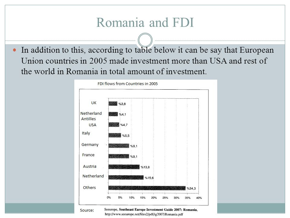 Romania and FDI In addition to this, according to table below it can be say that European Union countries in 2005 made investment more than USA and rest of the world in Romania in total amount of investment.