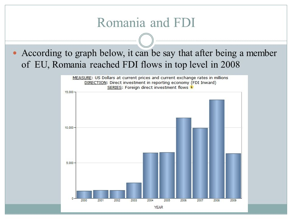 Romania and FDI According to graph below, it can be say that after being a member of EU, Romania reached FDI flows in top level in 2008
