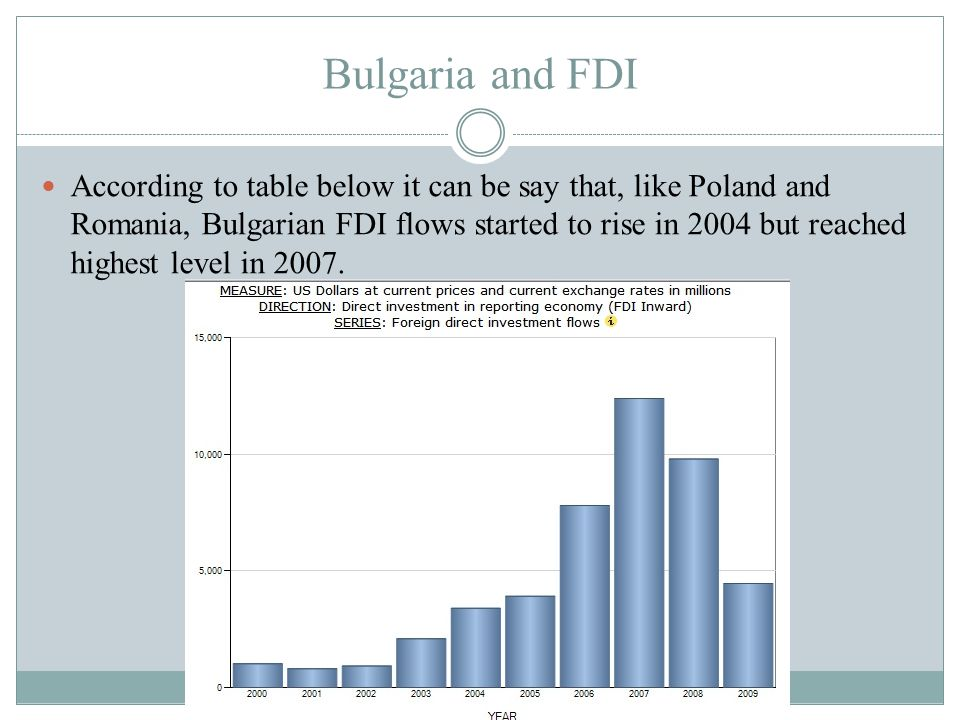Bulgaria and FDI According to table below it can be say that, like Poland and Romania, Bulgarian FDI flows started to rise in 2004 but reached highest level in 2007.