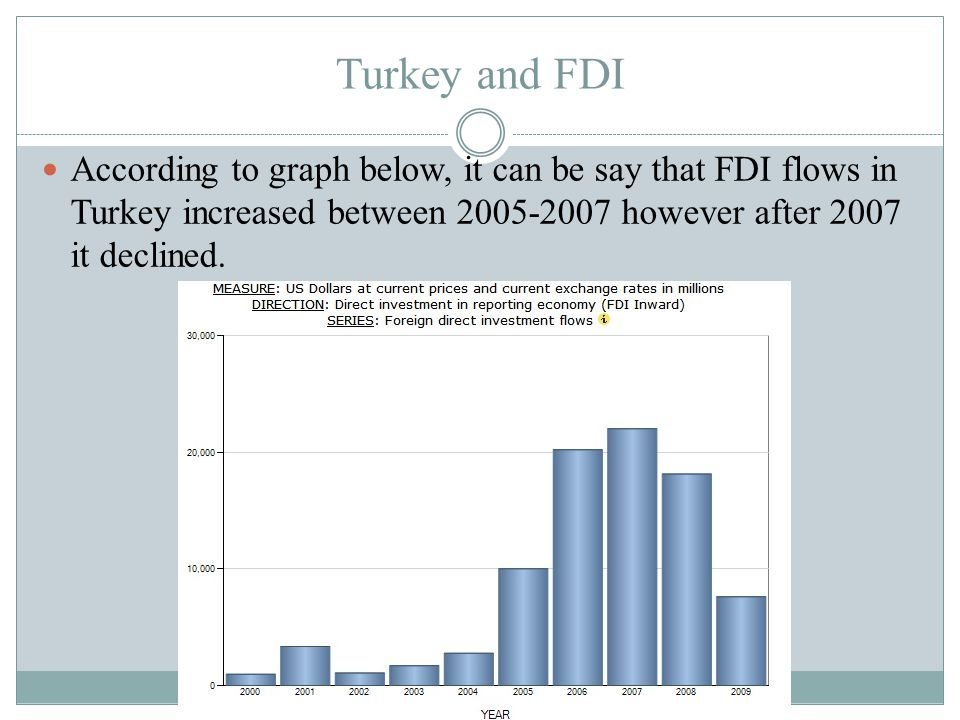 Turkey and FDI According to graph below, it can be say that FDI flows in Turkey increased between however after 2007 it declined.