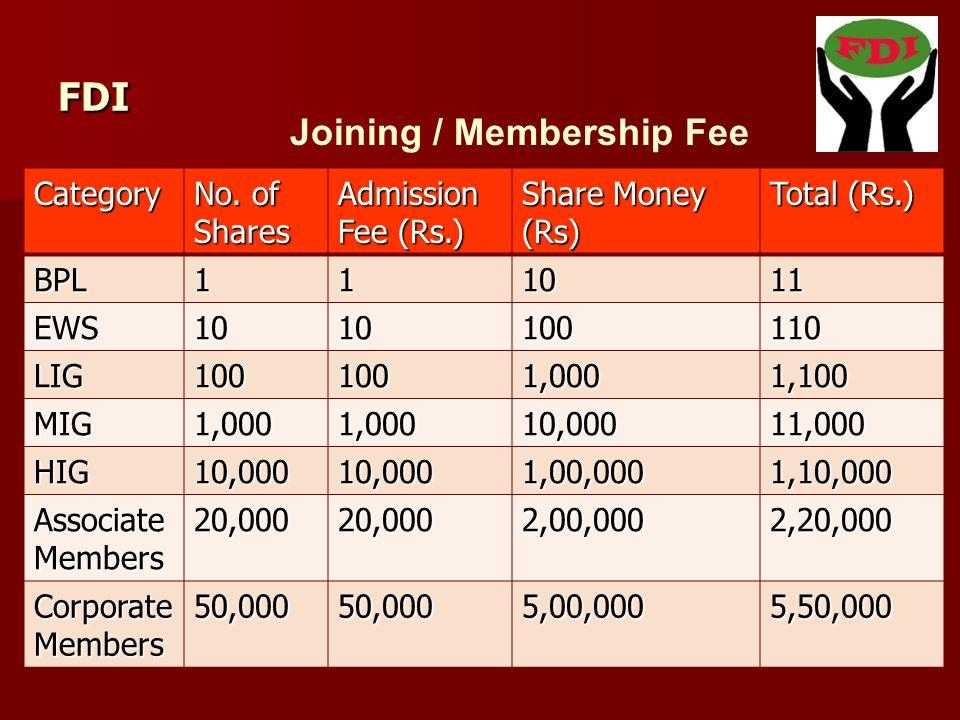 FDI Joining / Membership FeeCategory No.
