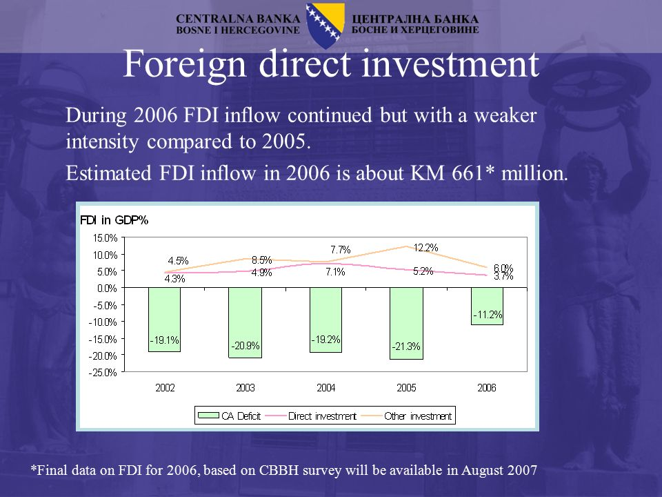 Foreign direct investment During 2006 FDI inflow continued but with a weaker intensity compared to 2005.
