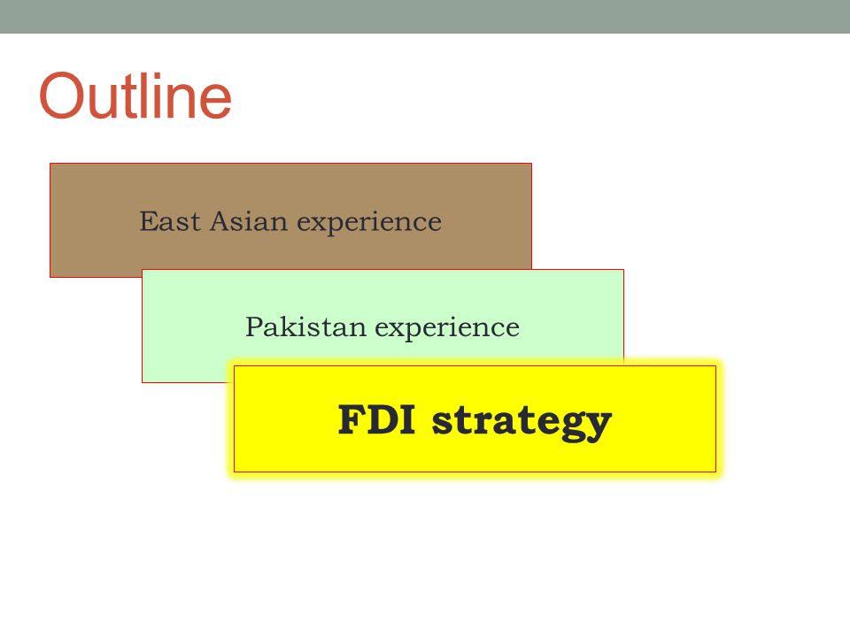 Outline East Asian experience Pakistan experience FDI strategy