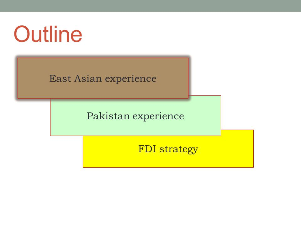 Outline FDI strategy Pakistan experience East Asian experience