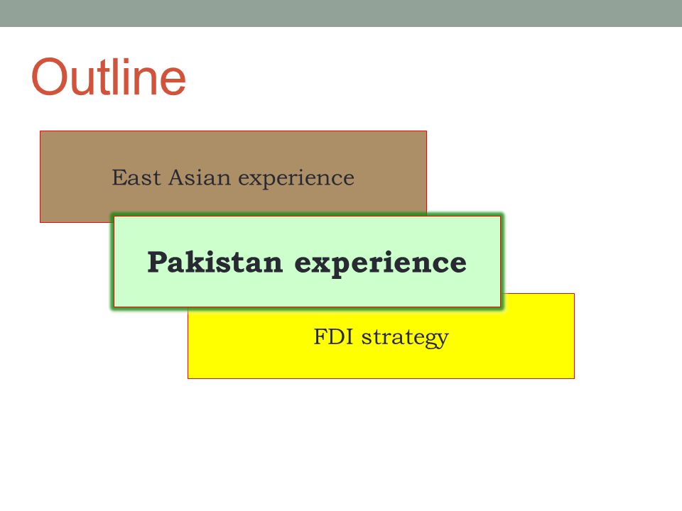 Outline East Asian experience FDI strategy Pakistan experience