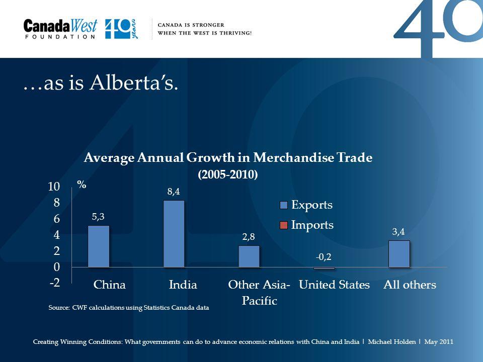 …as is Alberta's.
