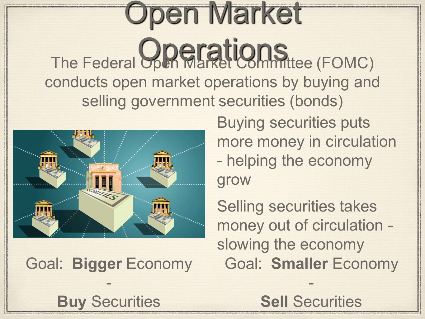 Open Market Operations The Federal Open Market Committee (FOMC) conducts open market operations by buying and selling government securities (bonds) Buying securities puts more money in circulation - helping the economy grow Selling securities takes money out of circulation - slowing the economy Goal: Bigger Economy - Buy Securities Goal: Smaller Economy - Sell Securities