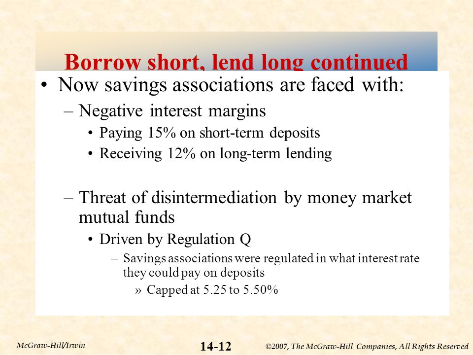©2007, The McGraw-Hill Companies, All Rights Reserved McGraw-Hill/Irwin Borrow short, lend long continued Now savings associations are faced with: –Negative interest margins Paying 15% on short-term deposits Receiving 12% on long-term lending –Threat of disintermediation by money market mutual funds Driven by Regulation Q –Savings associations were regulated in what interest rate they could pay on deposits »Capped at 5.25 to 5.50%