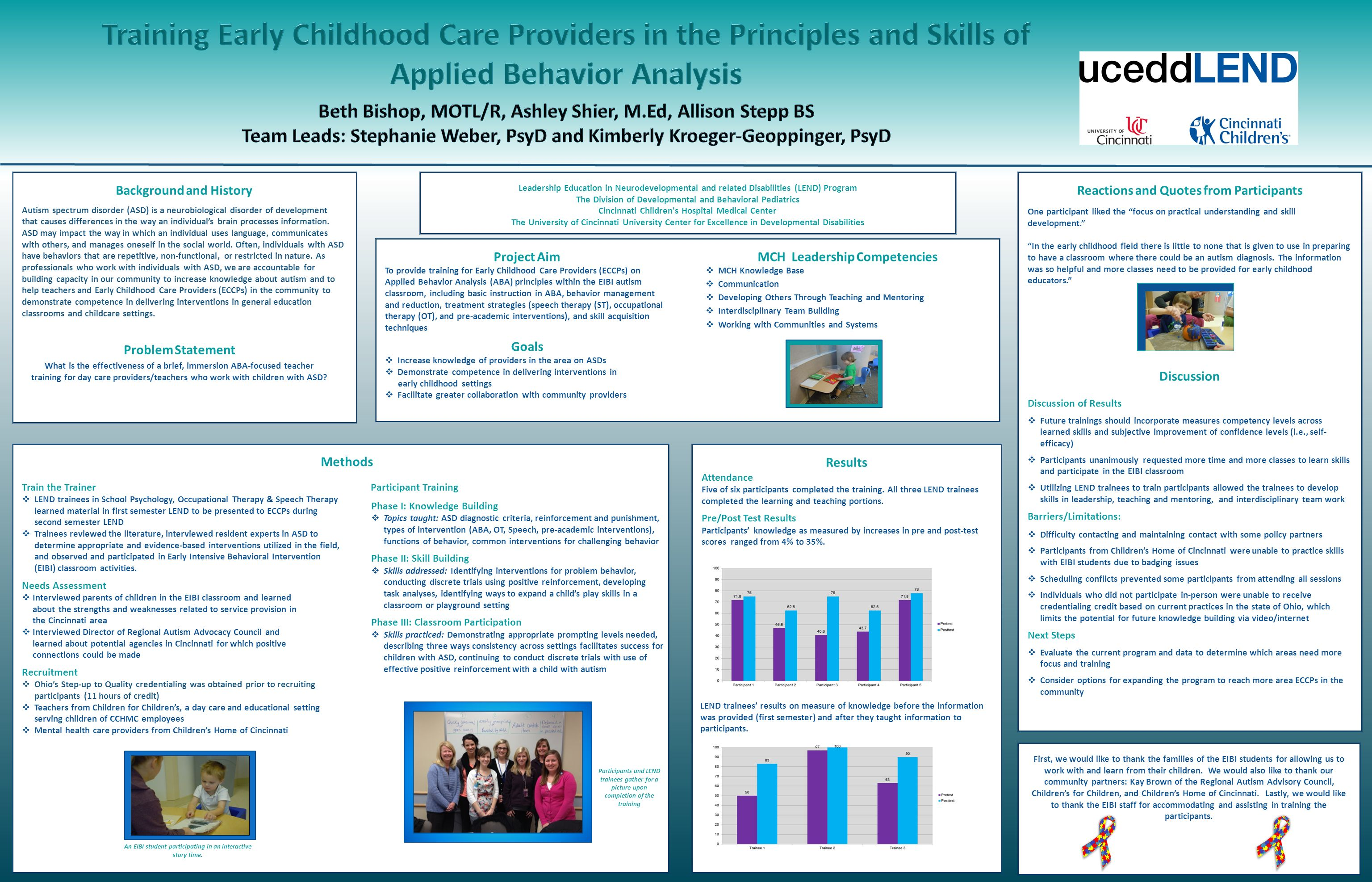 Project Aim To provide training for Early Childhood Care Providers (ECCPs) on Applied Behavior Analysis (ABA) principles within the EIBI autism classroom, including basic instruction in ABA, behavior management and reduction, treatment strategies (speech therapy (ST), occupational therapy (OT), and pre-academic interventions), and skill acquisition techniques Goals  Increase knowledge of providers in the area on ASDs  Demonstrate competence in delivering interventions in early childhood settings  Facilitate greater collaboration with community providers MCH Leadership Competencies  MCH Knowledge Base  Communication  Developing Others Through Teaching and Mentoring  Interdisciplinary Team Building  Working with Communities and Systems Background and History Autism spectrum disorder (ASD) is a neurobiological disorder of development that causes differences in the way an individual's brain processes information.