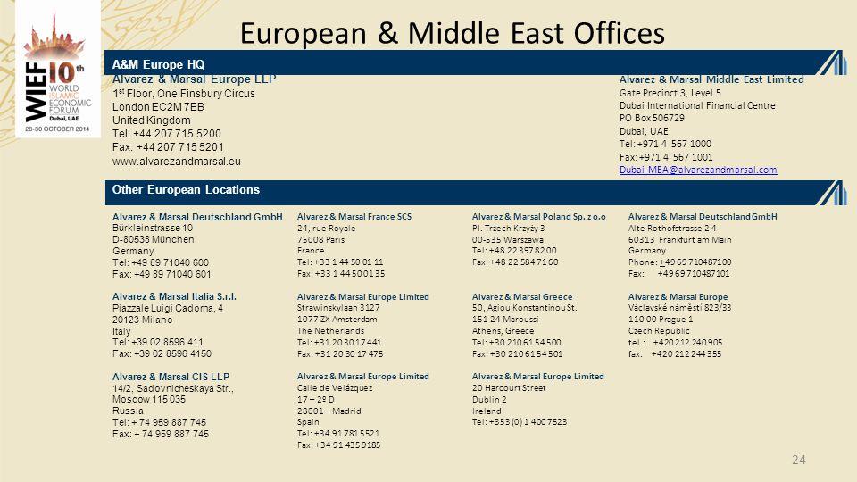 European & Middle East Offices 24 A&M Europe HQ Alvarez & Marsal Europe LLP 1 st Floor, One Finsbury Circus London EC2M 7EB United Kingdom Tel: +44 207 715 5200 Fax: +44 207 715 5201 www.alvarezandmarsal.eu Other European Locations Alvarez & Marsal Deutschland GmbH Bürkleinstrasse 10 D-80538 München Germany Tel: +49 89 71040 600 Fax: +49 89 71040 601 Alvarez & Marsal Italia S.r.l.