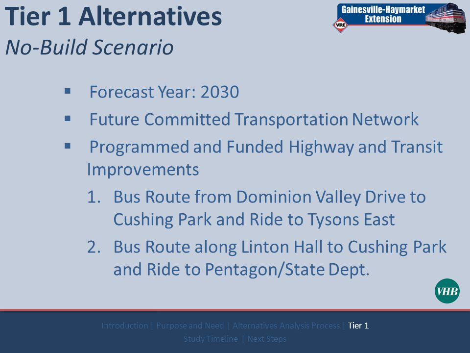 Tier 1 Alternatives No-Build Scenario  Forecast Year: 2030  Future Committed Transportation Network  Programmed and Funded Highway and Transit Improvements 1.Bus Route from Dominion Valley Drive to Cushing Park and Ride to Tysons East 2.Bus Route along Linton Hall to Cushing Park and Ride to Pentagon/State Dept.