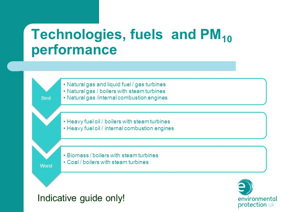 Technologies, fuels and PM 10 performance Indicative guide only.