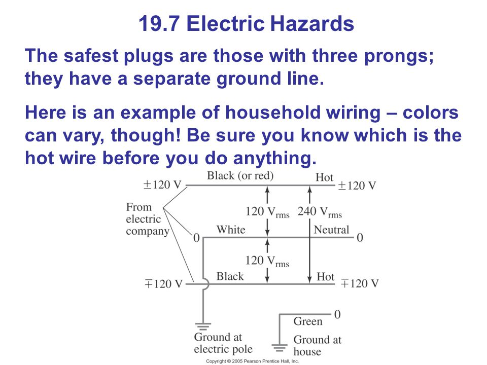 19.7 Electric Hazards The safest plugs are those with three prongs; they have a separate ground line.