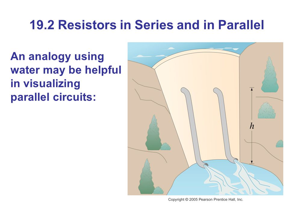 19.2 Resistors in Series and in Parallel An analogy using water may be helpful in visualizing parallel circuits: