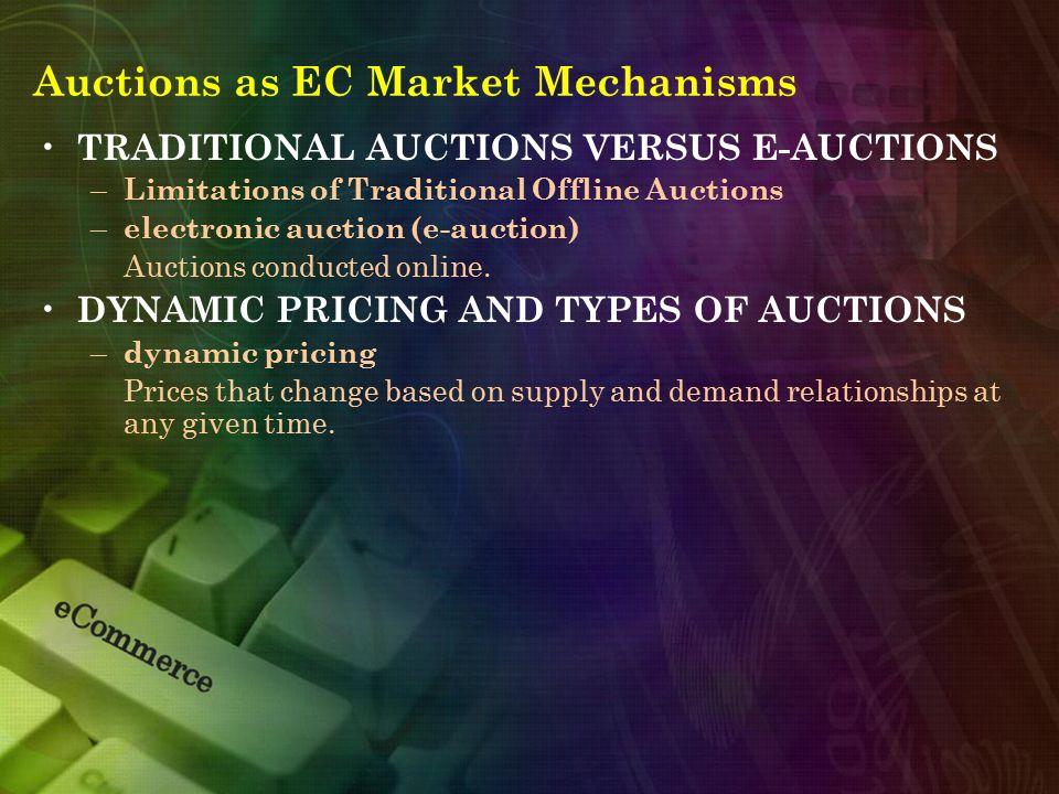 Auctions as EC Market Mechanisms TRADITIONAL AUCTIONS VERSUS E-AUCTIONS – Limitations of Traditional Offline Auctions – electronic auction (e-auction)