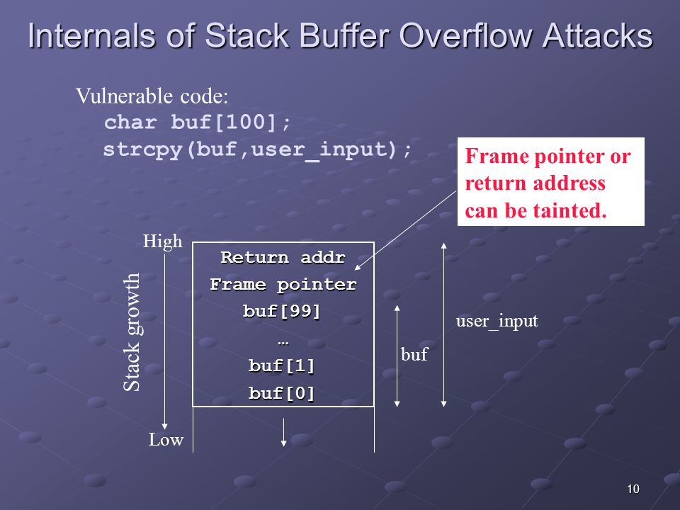 10 Internals of Stack Buffer Overflow Attacks Vulnerable code: char buf[100]; strcpy(buf,user_input); Return addr Frame pointer buf[99]…buf[1]buf[0] High Low Stack growth buf user_input Frame pointer or return address can be tainted.