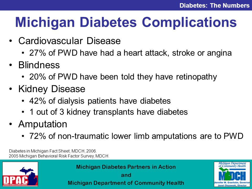Diabetes: The Numbers Michigan Diabetes Partners in Action and Michigan Department of Community Health Michigan Diabetes Complications Cardiovascular Disease 27% of PWD have had a heart attack, stroke or angina Blindness 20% of PWD have been told they have retinopathy Kidney Disease 42% of dialysis patients have diabetes 1 out of 3 kidney transplants have diabetes Amputation 72% of non-traumatic lower limb amputations are to PWD Diabetes in Michigan Fact Sheet, MDCH, 2006.
