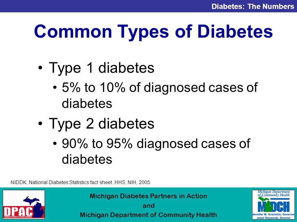 Diabetes: The Numbers Michigan Diabetes Partners in Action and Michigan Department of Community Health Common Types of Diabetes Type 1 diabetes 5% to 10% of diagnosed cases of diabetes Type 2 diabetes 90% to 95% diagnosed cases of diabetes NIDDK, National Diabetes Statistics fact sheet.
