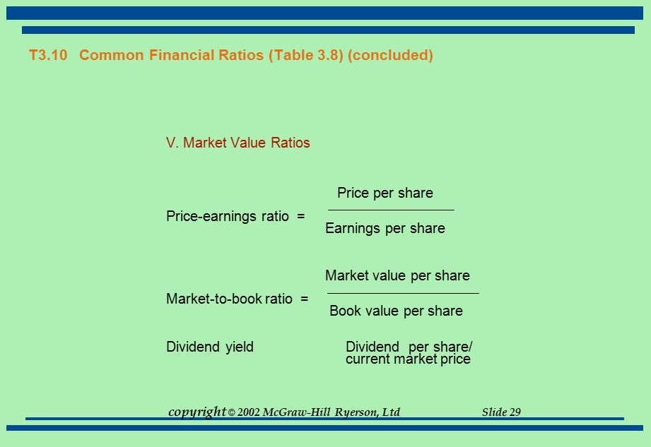 conclusion from financial ratio A ratio analysis report on tata motors ltd the conclusion made from this analysis is that tata motors has been declining and is financial ratios allow for.