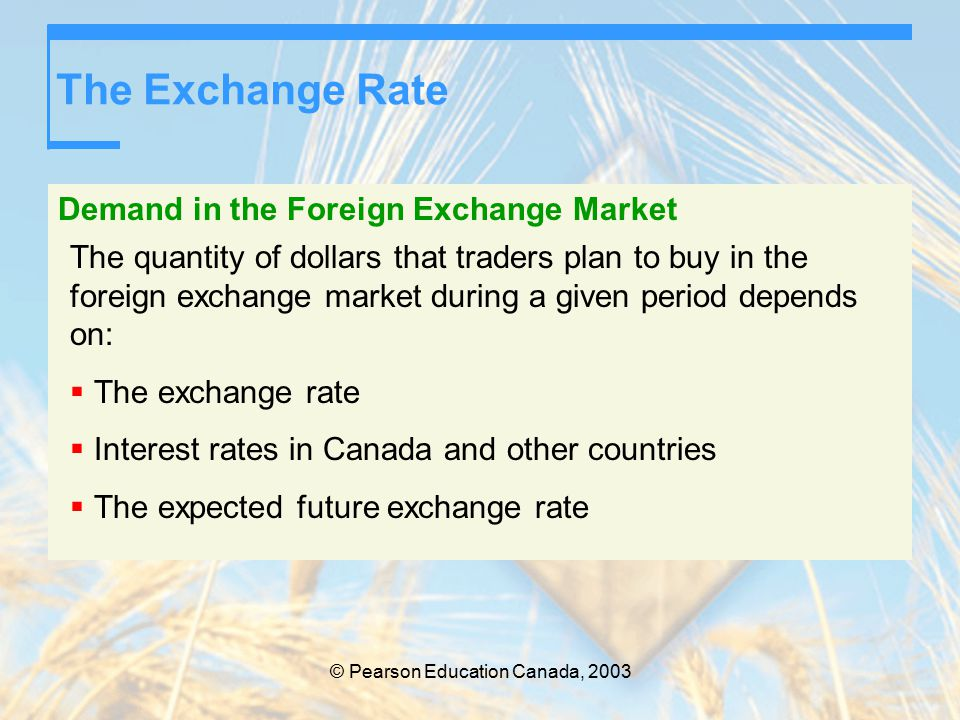 The Exchange Rate Demand in the Foreign Exchange Market The quantity of dollars that traders plan to buy in the foreign exchange market during a given period depends on:  The exchange rate  Interest rates in Canada and other countries  The expected future exchange rate