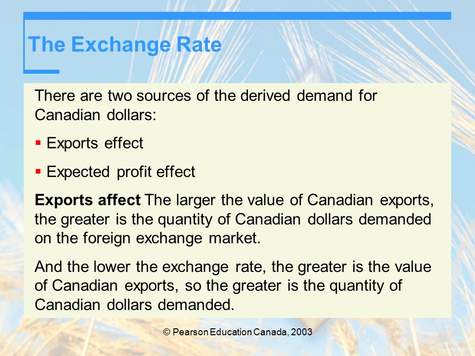 © Pearson Education Canada, 2003 The Exchange Rate There are two sources of the derived demand for Canadian dollars:  Exports effect  Expected profit effect Exports affect The larger the value of Canadian exports, the greater is the quantity of Canadian dollars demanded on the foreign exchange market.