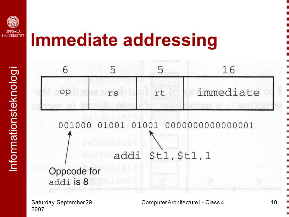 Informationsteknologi Saturday, September 29, 2007 Computer Architecture I - Class 410 Immediate addressing