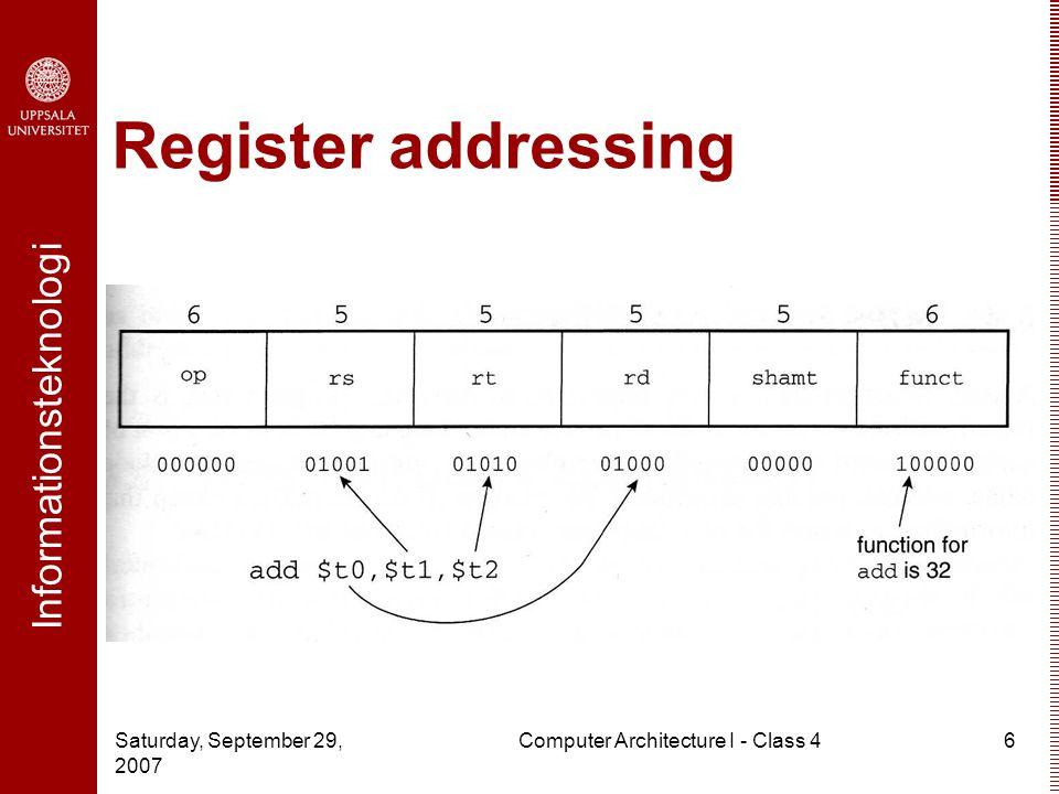 Informationsteknologi Saturday, September 29, 2007 Computer Architecture I - Class 46 Register addressing