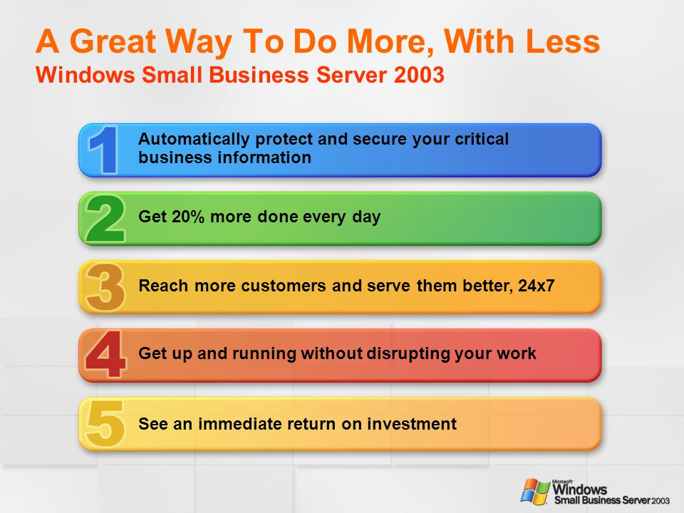 A Great Way To Do More, With Less Windows Small Business Server 2003 Automatically protect and secure your critical business information Get 20% more done every day Reach more customers and serve them better, 24x7 Get up and running without disrupting your work See an immediate return on investment