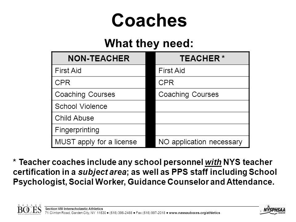 Teacher Certification Lookup Nysed Application Business Mandegarfo