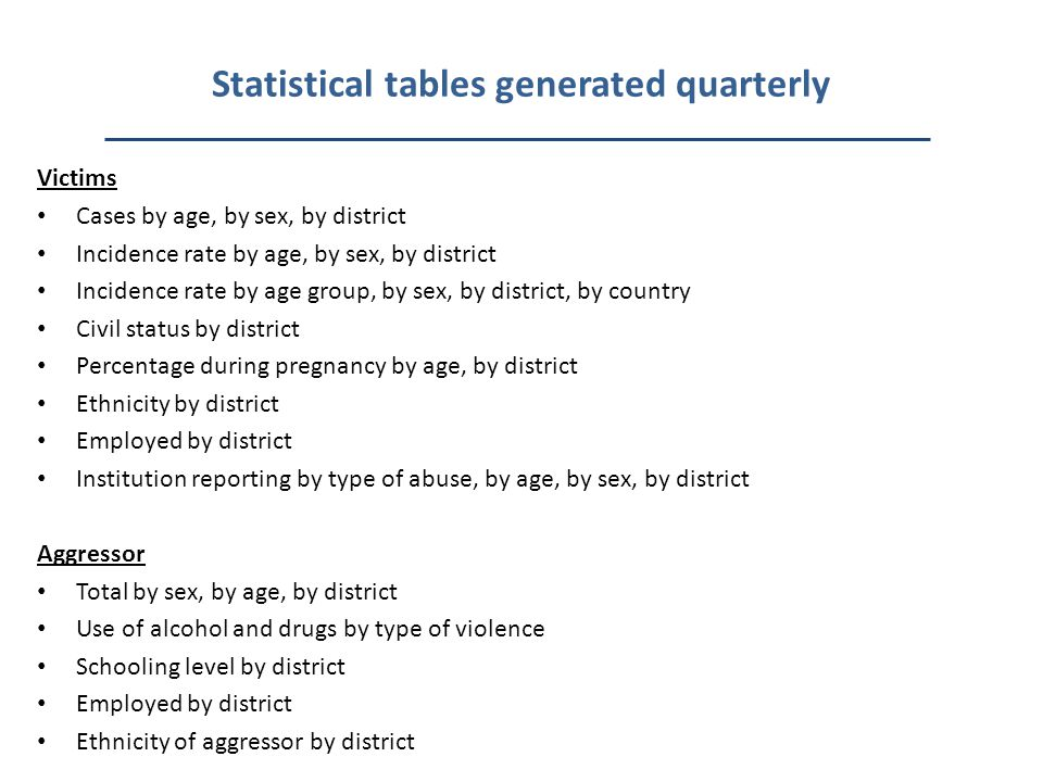 Statistical tables generated quarterly Victims Cases by age, by sex, by district Incidence rate by age, by sex, by district Incidence rate by age group, by sex, by district, by country Civil status by district Percentage during pregnancy by age, by district Ethnicity by district Employed by district Institution reporting by type of abuse, by age, by sex, by district Aggressor Total by sex, by age, by district Use of alcohol and drugs by type of violence Schooling level by district Employed by district Ethnicity of aggressor by district