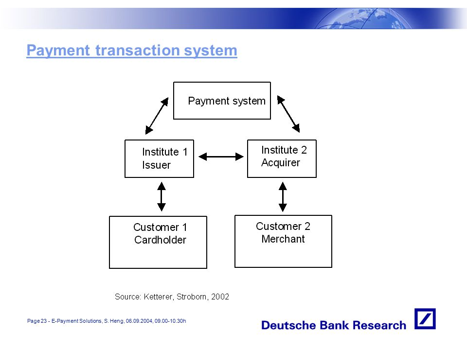 Page 23 - E-Payment Solutions, S. Heng, 06.09.2004, 09.00-10.30h Payment transaction system
